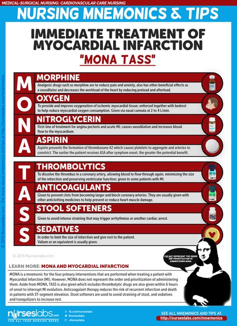"Immediate Treatment of a Myocardial Infarction Client ""MONA TASS""  Cardiovascular Care Nursing Mnemonics and Tips: http://nurseslabs.com/cardiovascular-care-nursing-mnemonics-tips/"