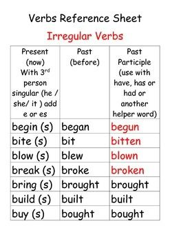 Irregular Verb Reference Sheets Past Present And Past Participle