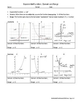 Exponential Function Worksheets – Guided and Independent ...