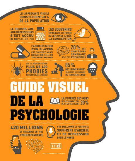 Guide Visuel De La Psychologie Une Presentation Claire Et Visuelle De La Psychologie Comment Reprogrammer Son Cerveau Pour App Helping People Caregiver Books