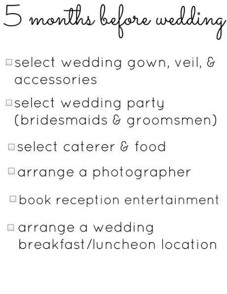 Planning A Wedding In 5 Months Wedding Planning Guide Wedding Planning Timeline Wedding Spreadsheet