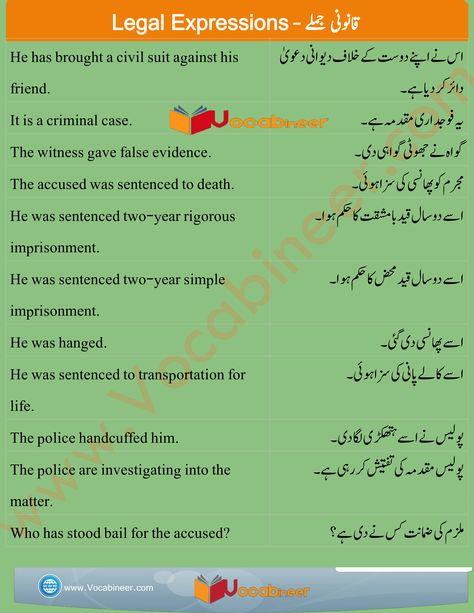 1000 English to Urdu Sentences for Spoken English, Common