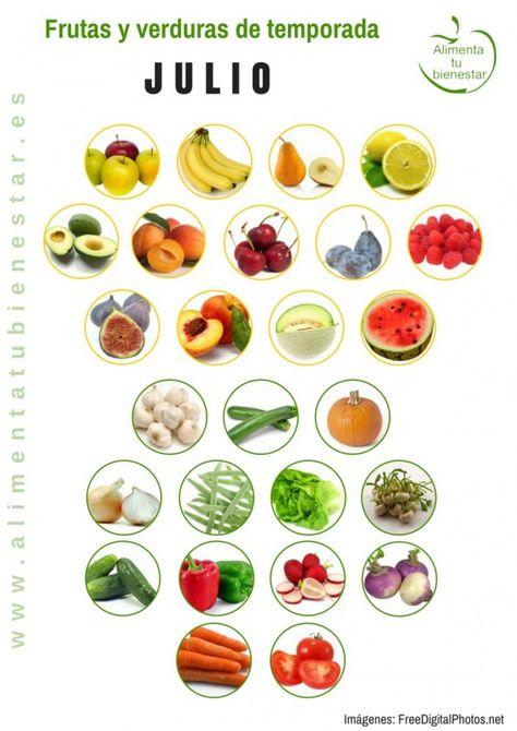 Frutas y verduras de temporada para julio #alimentatubienestar Sigue el enlace de la imagen y descárgate el calendario en pdf para todo el año