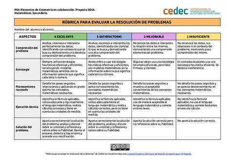 Rúbrica De Un Trabajo Escrito Rúbricas Rubrica De In 2021 Teaching Math Evaluation
