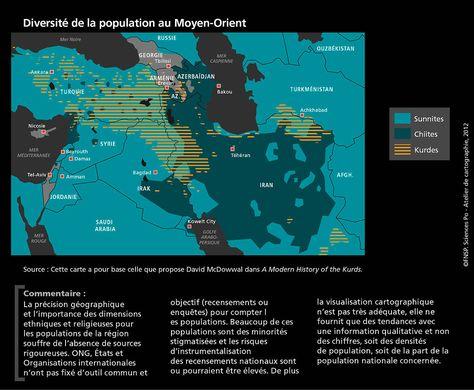 Diversité de la population au Moyen-Orient