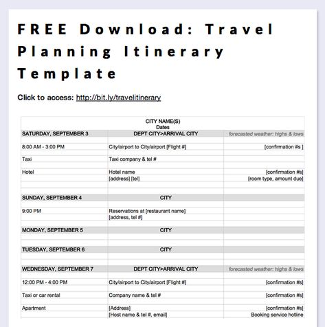 Create a one-page summary of your travel plans using this - travel itinerary template
