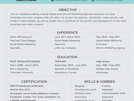 Free Social Media Specialist Resume Template Download 160 Resume 8 Best Online Resume Templates Resume Templates Online Resume Template Online Resume