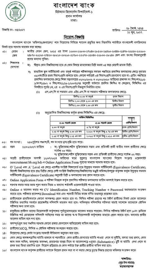 Bangladesh Bank Officer Job Circular Bangladesh Bank Officer Job
