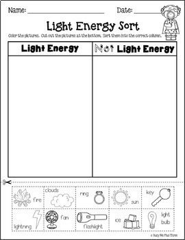 Forms Of Energy Set With Heat Light And Sound Activities