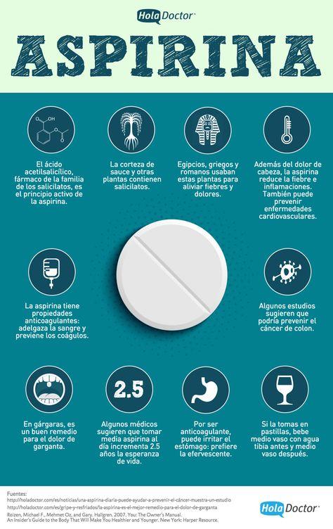 40 Ideas De Fármacos En 2021 Farmacologia Enfermeria Enfermería Farmacología Farmacologia
