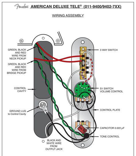 Guitar Pots Fender Tbx Kit Treble Bleed Matched Pot Sets Fair And Telecaster Wiring Diagram Telecaster Thinline Telecaster Custom Telecaster