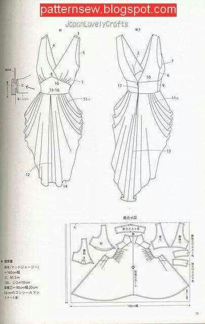 Pin en Patrones de costura