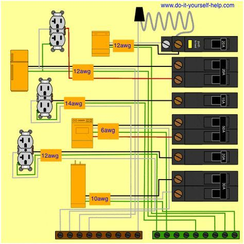 Wiring Diagram For A Circuit Breaker Box Electrical Wiring Basic Electrical Wiring Circuit Breaker Panel
