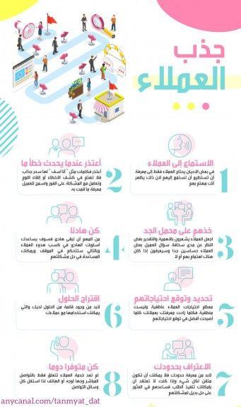 عناصر وخطوات كتابة خطة بحث الماجستير انفوجرافيك تنمية الذات Infographic Graphic Design Words