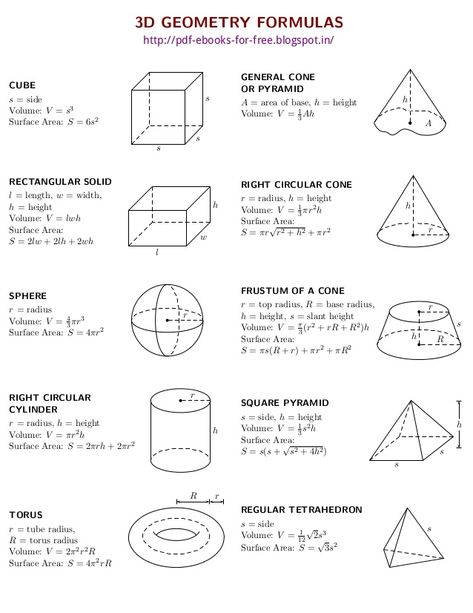 2D and 3D Geometry Formulas eBook