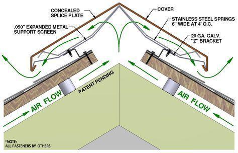 10 Savory Roofing Repair Asphalt Shingles Ideas Dachbalken Haus Design Plane Metalldach