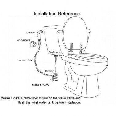 Pleasing Round Toilet Bidet Spray Diverter Wash Kit Bathroom Sales Pabps2019 Chair Design Images Pabps2019Com