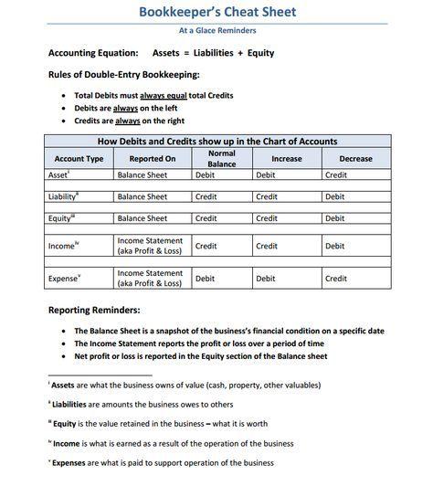Kara Armishaw (funkybunny202) on Pinterest - income statement and balance sheet template