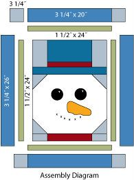 Free Quilt Patterns: Free Snowman and Christmas Quilt Patterns