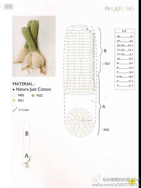 Schemi per verdure amigurumi (in italiano). | Crochet - Amigurumi ... | 632x474
