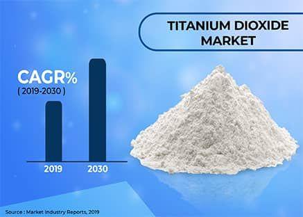 Titanium Dioxide Market: Trends, Analysis, Leading Players