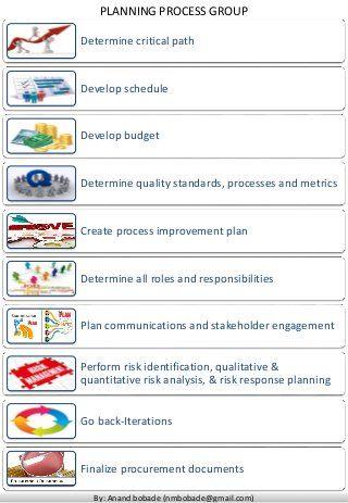PMPProcessGroupTasks PMBOK Pinterest Activities - quantitative risk analysis