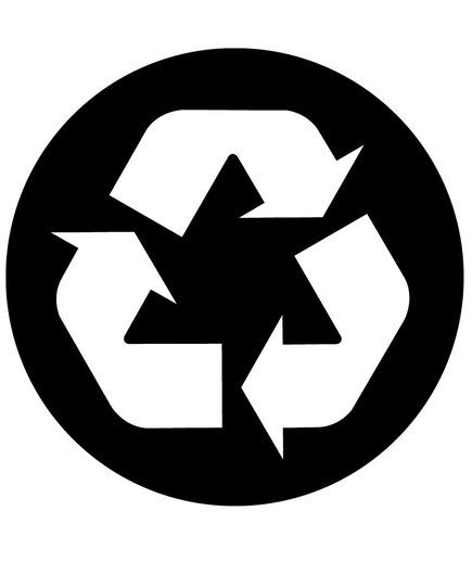 Recycling Symbols Decoded Recycle Symbol Symbols Recycling