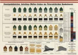 polizei dienstgrade österreich