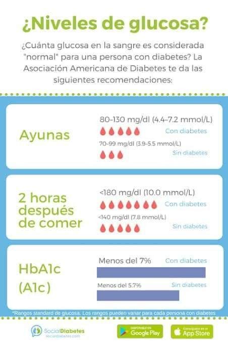hemoglobina glicosilada valores normais de diabetes