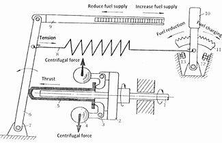 [DIAGRAM] Digital Power Supply Wiring Diagram Governor