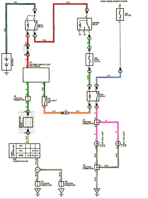 fog light wiring diagram jeep accessories, truck  toyota truck light wiring diagram #5