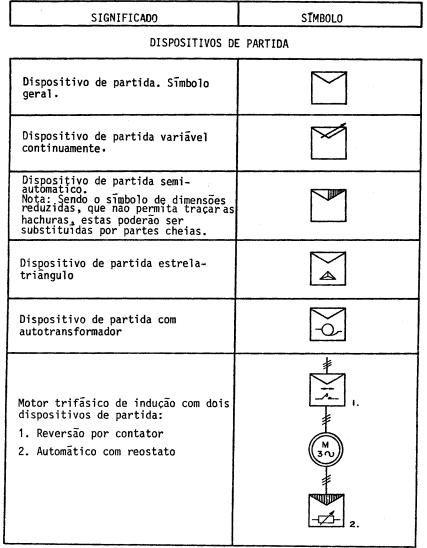Arquivo Desenho Eletrico Senai Pdf Enviado Por Agatha No Curso De