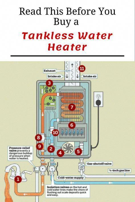 Read This Before You Buy A Tankless Water Heater Water Heating