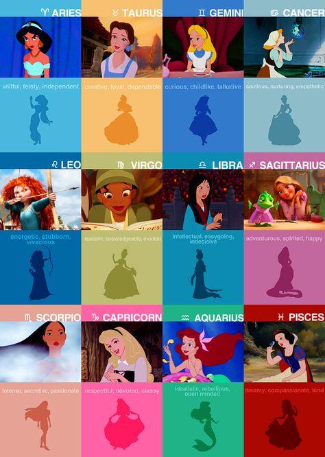 Disney Princesses Zodiac - Disney Princess Fan Art (31393175) - Fanpop