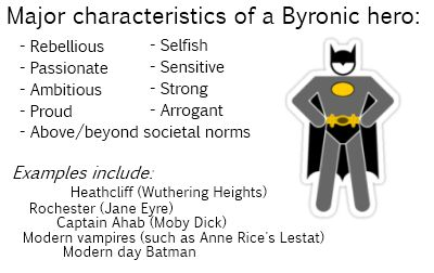 major characteristics of a byronic hero writing  major characteristics of a byronic hero writing byronic hero teacher and literature