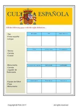 Spanish Culture Quiz Spanish Culture Spanish Lesson Plans High