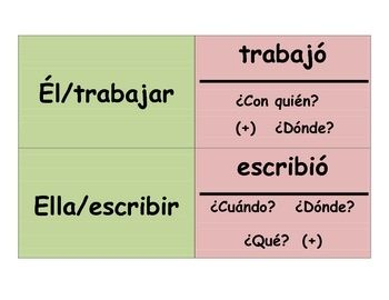 Pin On Spanish Learning