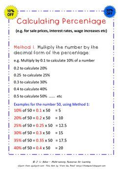 How to Calculate Percentages: Two Reliable Methods | My fav