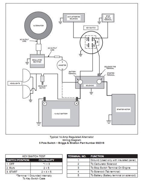 pin en diagrama el�ctrico de tractores mtd riding mower ignition switch mtd