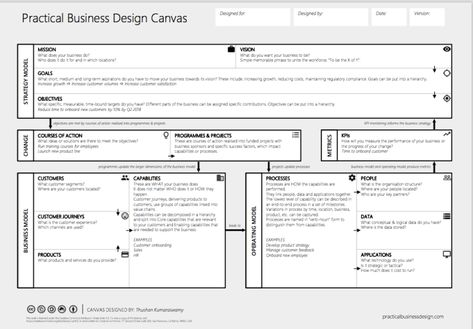 Canvas collection I – A list of visual templates
