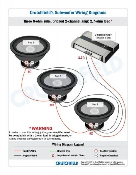 Crutchfield Wiring Diagram | Subwoofer wiring, Subwoofer, Car audio  installationPinterest