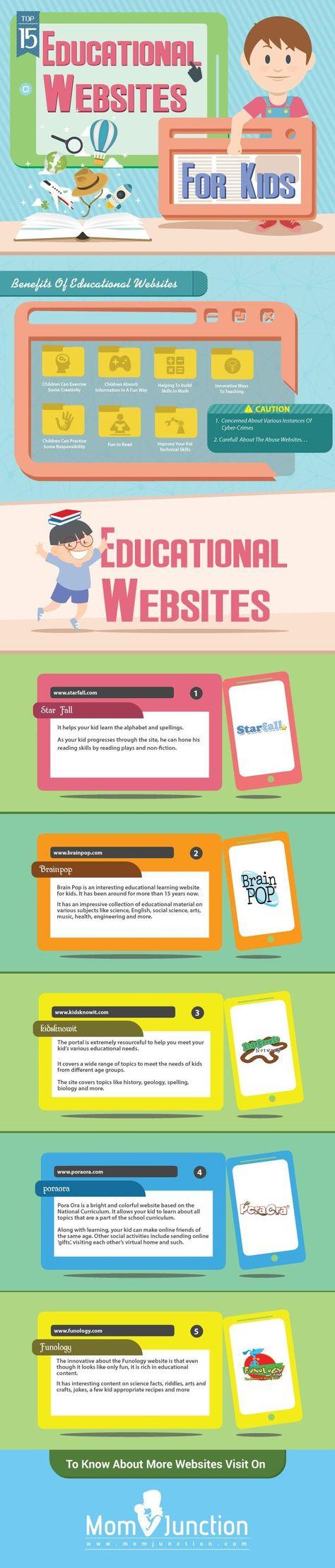 Top 15 Useful Educational Websites For Kids