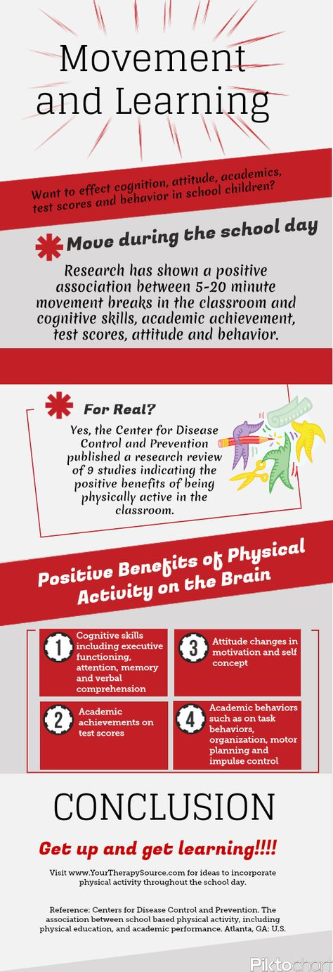 Infographic: Movement and Learning