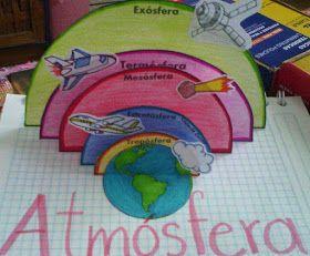 Material Didactico Capas De La Atmósfera Material Pdf Proyectos De Ciencia Para Niños Manualidades Educativas Kid Science