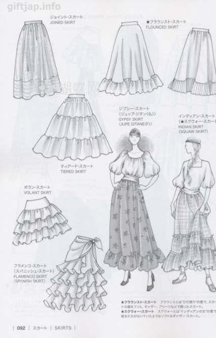 Trendy fashion illustration face sketches beauty 41 ideas - Fashion Show