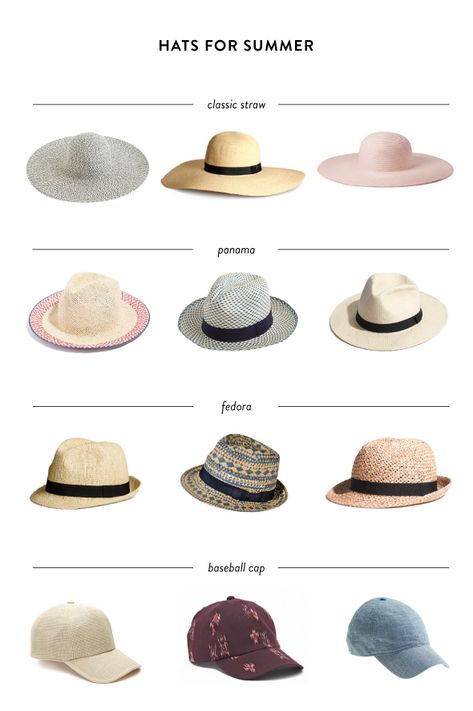 Trend Crush: Summer Hats - Say Yes