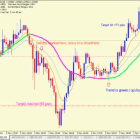 Forex Trend Rider Simple Trend Trading System Forex Trading