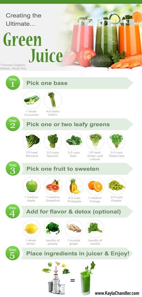 This guide shows you how to make the ultimate green juice recipe for detox and overall wellness. This guide shows you how to make the ultimate green juice recipe for detox and overall wellness. Healthy Juicer Recipes, Fresh Juice Recipes, Juice Cleanse Recipes, Healthy Detox, Healthy Juices, Detox Recipes, Healthy Smoothies, Healthy Drinks, Detox Juices