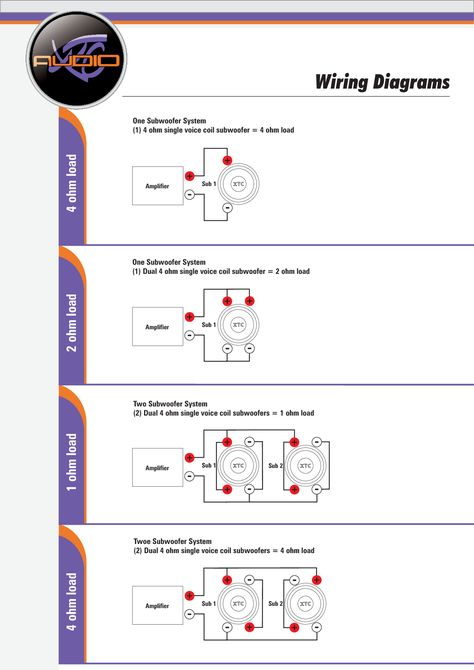 Subwoofer Wiring Diagrams With Diagram Dual 1 Ohm Gooddy Org For
