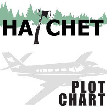 Hatchet Plot Chart Analyzer Diagram Arc By Gary Paulsen Freytag S Pyramid Plot Chart Gary Paulsen Hatchet Novel Study
